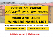 Condominium Winners List – Complete List of 20/80 and 40/60